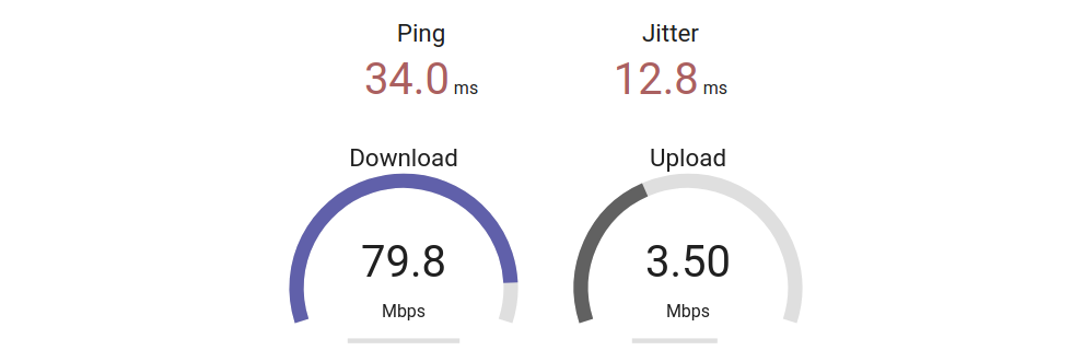 LibreSpeed - Speedtest | Free and Open Source Speedtest